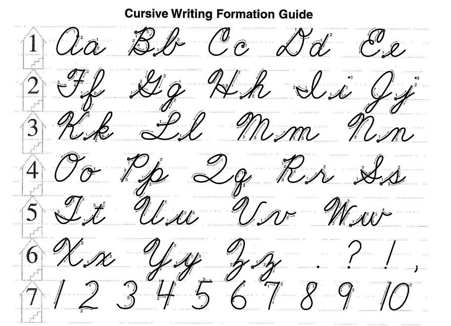 What does a cursive q look like