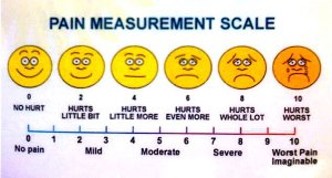 pain measurement scale
